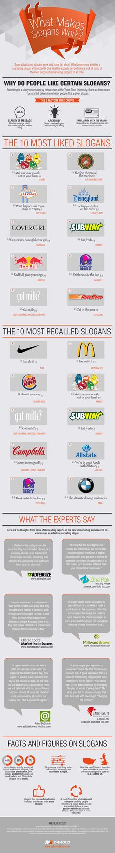what makes slogans work #marketing #branding
