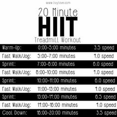 Awesome 20 Minute HIIT Treadmill Workout- this is the most effective way to burn calories and lose weight! LivyLove.com