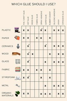 Which glue to use? Glue Chart Guide