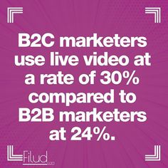 Video marketing is an interactive way to deliver your brands message and grab the attention of consumers. It can help in increasing engagement on social media. Live video as a part of video marketing strategy is gaining popularity and is expected to be a trend in 2019 as well. People spend 3x more time watching a Facebook Live video as compared to pre-recorded videos. . . . . . . #digitalmarketing #onlinemarketing #webmarketing #marketingconsultant #marketingservices #seoservices #seocompany… Online Marketing, Digital Marketing, Marketing Consultant, Seo Company, Seo Services, Social Media, Messages, Engagement, Facebook
