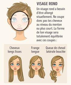 Choisir votre coiffure