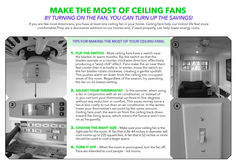Ceiling fans help our indoor life feel more comfortable. They are a decorative addition to our homes and, if used properly, can help lower energy costs. 