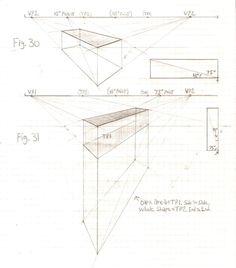 Perspective Tutorial: 2 VP 12 by GriswaldTerrastone on DeviantArt