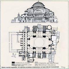 **Planta y sección longitudinal de Santa Sofía de Constantinopla.
