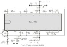 FM Receiver with Calculus, Circuit, Projects, Log Projects, Blue Prints