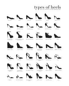 Types-of-Heels-BlackWhite-EverAndWright-2.png
