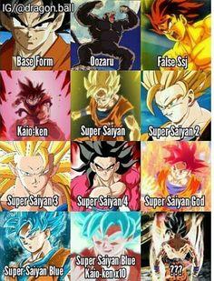 Dragon Ball Z, Dragon Ball Image, Asian Dragon Tattoo, Small Dragon Tattoos, Majin Boo, Goku Wallpaper, Ball Drawing, Happy Cartoon, Funny Drawings