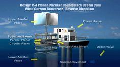 Ocean Power (Racks & Rake Wheel)