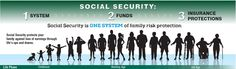 New Ideas for the Next Social Security Reform