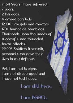 Todavía estoy aquí ...  Yo soy Israel.  Hoy en día es de 66 años desde que el pueblo judío regresó a la Tierra de Israel.  Hoy damos gracias a Dios por traernos de vuelta y celebramos nuestra verdaderamente increíble país y todo lo que significa para nosotros.  Israel es la patria judía, dado a Am Israel por Hashem hace miles de años.  El 5 'Iyar de 1948, después de 2000, de sufrimiento y persecución lejos de nuestra hermosa tierra, la nación judía fue finalmente capaz de vivir una vez más…
