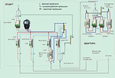 Схема электропроводки в квартире Bar Chart, Floor Plans, Floor Plan Drawing, House Floor Plans