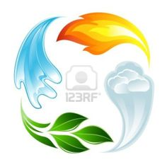 the four elements - Google Search