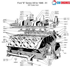 Exploded view of a Chevy small block | Di | Engineering ...