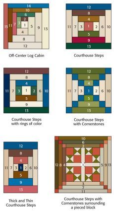 Entretelas y patchwork: Log Cabin Log-Cabin and variations. Good article about log cabin designs. patchwork na Stylowi. Log cabin and courthouse steps quilt blocks Variations of log Cabin blocks from the book Log Cabin Fever. Log Cabin Quilts, Patchwork Log Cabin, Édredons Cabin Log, Log Cabin Quilt Pattern, Barn Quilts, Patchwork Patterns, Quilt Block Patterns, Pattern Blocks, Patchwork Quilting