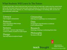 Lo que los estudiantes aprenderán en el Futuro (en)