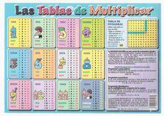 Tablas de multiplicar (1) Kids Learning, Periodic Table, Blog, Bullet Journal, Maths, Element Tattoo, Grande, Spanish, Math Activities