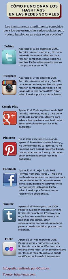 Cómo funcionan los hashtags en las redes sociales #infografia #infographic #socialmedia