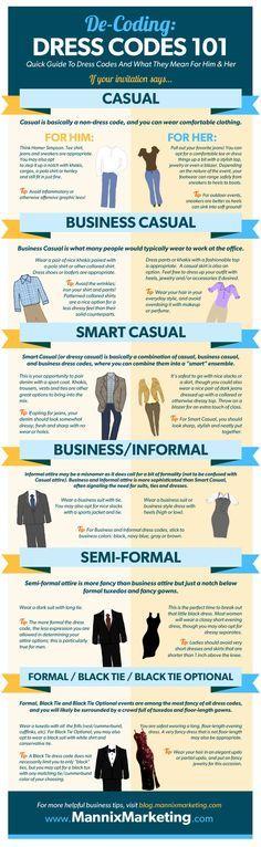 Decoding a dress code.