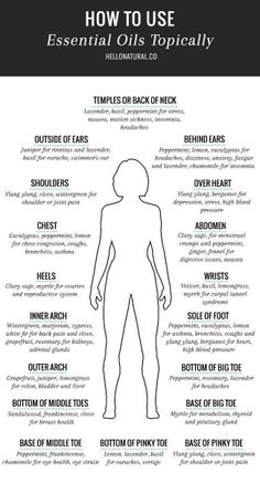 How to use essential oils topically.