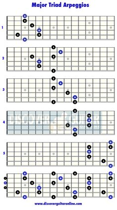 Major Triad Arpeggios: 5 patterns Discover Guitar Online, Learn to Play Guitar Guitar Scales Charts, Guitar Chords And Scales, Learn Guitar Chords, Guitar Chords Beginner, Guitar Chord Chart, Guitar Tabs, Music Theory Guitar, Music Guitar, Playing Guitar