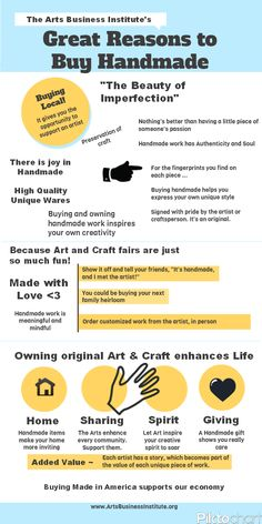 Great Reasons to Buy Handmade - ABI Infographic