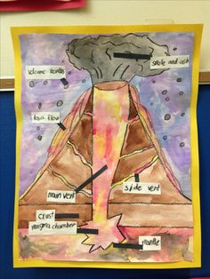 Third Grade Volcano Diagrams Volcano Activities, Science Activities For Kids, Science Experiments Kids, Science Fair, Science Lessons, Teaching Science, Teaching Art, Second Grade Science, 2nd Grade Art