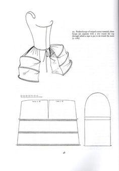 Pocket hoops pannier pattern 18th century rokoko