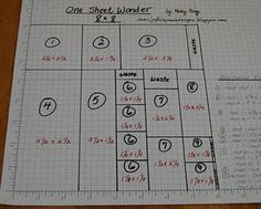 a one sheet wonder plan 8x8 layout, templat, mat, one sheet wonder, cut paper, blog, cards, wonder 8x8, card boxes