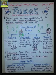 Personal Finance For Kids- grade personal financial literacy anchor chart to teach new math TEKS on taxes--Integrate with social studies and reading for more bang for your buck! 3rd Grade Social Studies, Social Studies Classroom, Social Studies Activities, History Classroom, Teaching Social Studies, Teaching History, History Education, Science Classroom, Physical Education