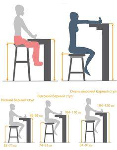 restaurant furniture Furniture Assembly Furniture Chair In 2019 Interior Coffee Shop Design, Cafe Design, House Design, Bar Table Design, Design Café, Metal Furniture, Diy Furniture, Furniture Design, Colorful Furniture