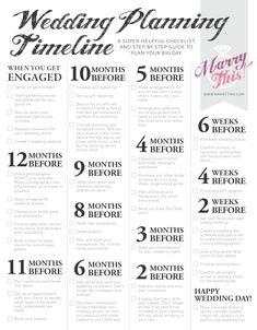 Countdown to the Aisle : Wedding Planning Timeline : Gainesville VA Modern Wedding Photographer