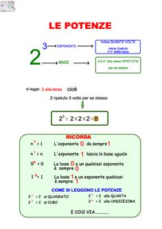 Le Potenze 1ª media | AiutoDislessia.net Algebra, Effective Study Tips, Middle School, Back To School, Math Tutor, Desperate Housewives, Italian Language, Fun Math, Elementary Schools