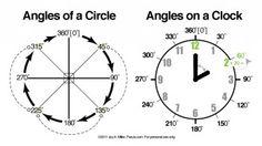 Free printable Maths posters, geometry, circle theorems