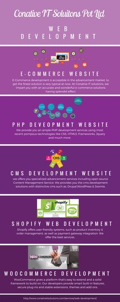 Conative IT Solutions is the best web development company indore. We provide a unique and wonderful web solutions to our clients all over the world.We builds user friendly and secure websites in an accurate manner.  For more information visit on this site: http://www.conativeitsolutions.com/services/web-development/