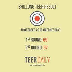 12 Best Teer site : Teer Result Today,Shillong Teer Result