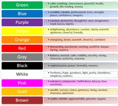Colour And Mood Chart pinterest • the world's catalog of ideas