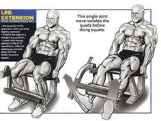 Leg Extension - Calves Butt Workouts Healthy Fitness Body Plan - Yeah We Workout ! Leg Workouts For Men, Fun Workouts, Fitness Workouts, Best Calf Exercises, Calf Training, Best Workout Routine, Calf Muscles, Dumbbell Workout, Shoulder Workout