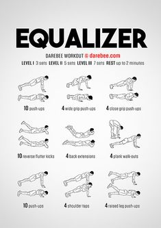 Hotel Workout, Push Workout, Workout Routine For Men, Body Workout At Home, Home Exercise Routines, Gym Workout For Beginners, Gym Workout Tips, Workout Challenge, At Home Workouts