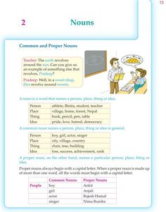 English Teaching Materials, Teaching English Grammar, English Grammar Worksheets, Grammar Book, English Sentences, English Writing Skills, English Language Learning, English Words, English Vocabulary