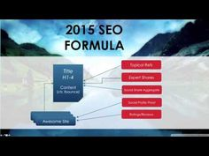 The COMPLETE 2015 SEO Guide   Basic to Advanced SEO Course - http://www.highpa20s.com/link-building/the-complete-2015-seo-guide-basic-to-advanced-seo-course-2/