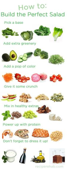 .. I love me some salad ; these ideas are a definite must try! #eatclean #saladoptions