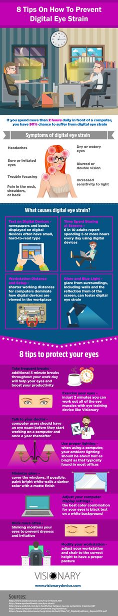How To Make Sure Your Eyes Are Safe - Infographic