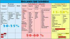 Tabel Cabohidrat Periodic Table, Content, Periodic Table Chart, Periotic Table