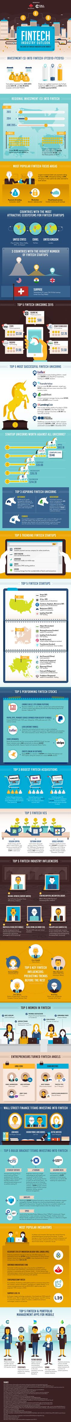 The State of FinTech industry as We Know It #infographic #Business #Startup