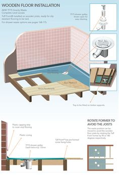 How to build a waterproof wet room bathroom - Google Search