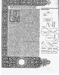 7-9 - Erhard Ratdolt, Peter Loeslein, and Bernhard Maier, title page for Euclid's Geometriae elementa, 1482. A dazzling white-on-black design brackets the text, and incredibly fine line diagrams in the wide margin visually define Euclid's terms.