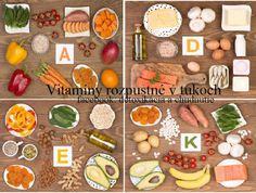 DETOXIKÁCIA A CHUDNUTIE: Mini jedálniček Dairy, Cheese, Food, Essen, Meals, Yemek, Eten