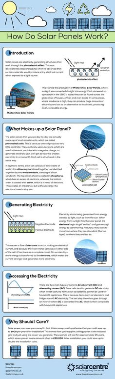How Do Solar Panels Work? #Infographic #SolarPanels