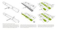 Afbeeldingsresultaat voor adaptieve stad