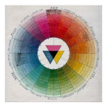 """"""" Color Wheel (Moses Harris, Moses Harris's chart was the first full-color circle. The 18 colors of his wheel were derived from what he then called the three 'primitive' colors: red, yellow and. Orange And Purple, Red And Blue, Yellow, Pink, Color Wheel Design, Colour Wheel, Circle Design, 7 Arts, Color Psychology"""